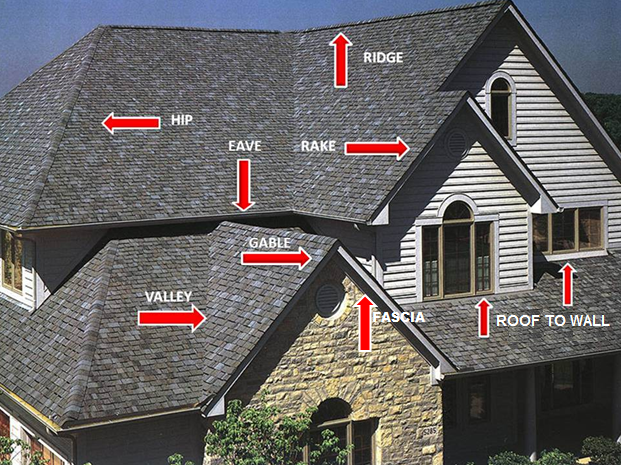 rake of a roof